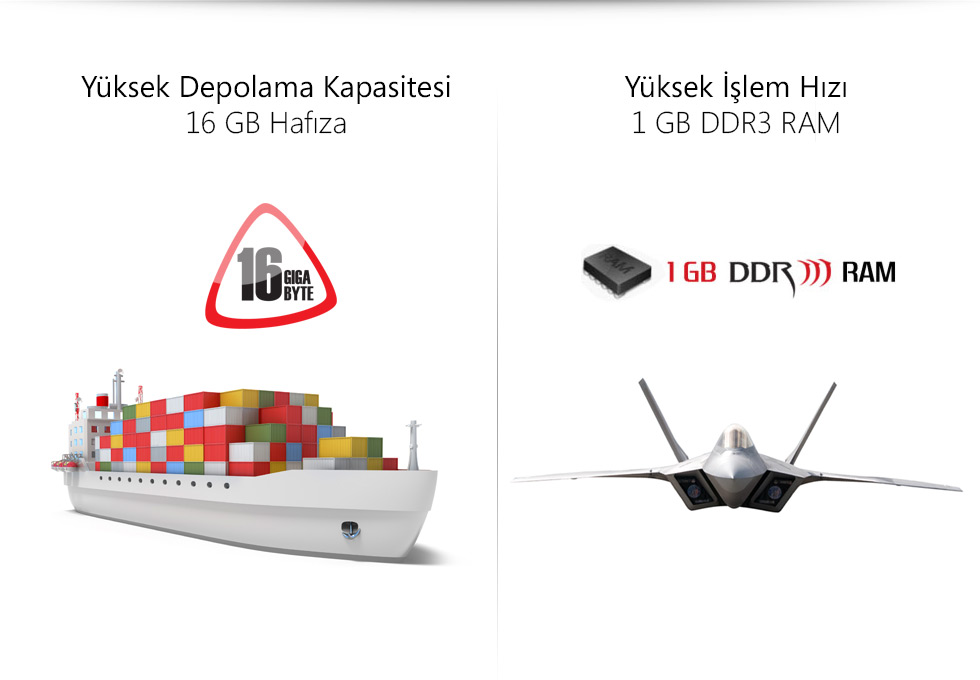 Ultra Tab 10.1 Zeus White-Yüksek Depolama Kapasitesi Yüksek İşlem Hızı