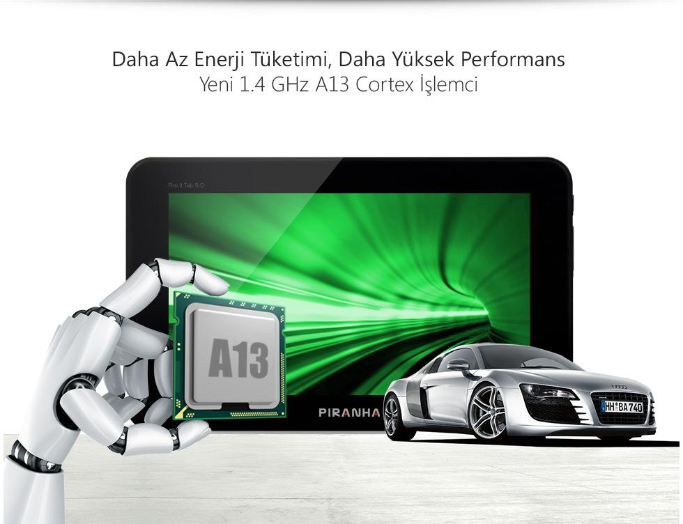 Pro II Tab 9.0-Daha Az Enerji Tüketimi, Daha Yüksek Performans