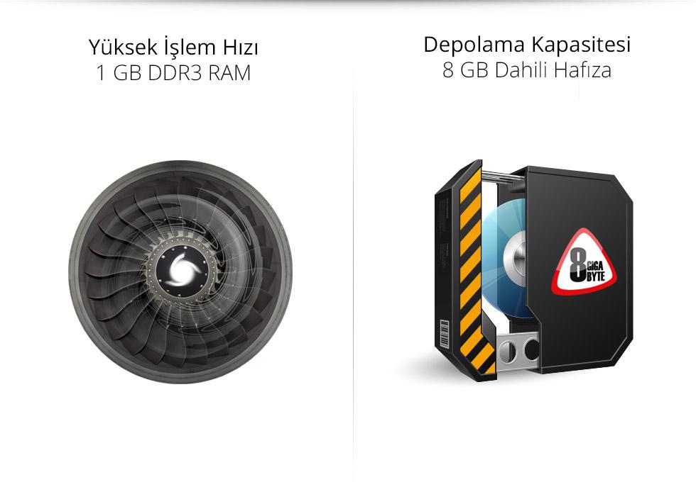 Premium Tab 7.0- 1 GB Ram 8 GB Dahili Hafıza